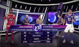 Star Sports presents exciting 3D broadcast graphics